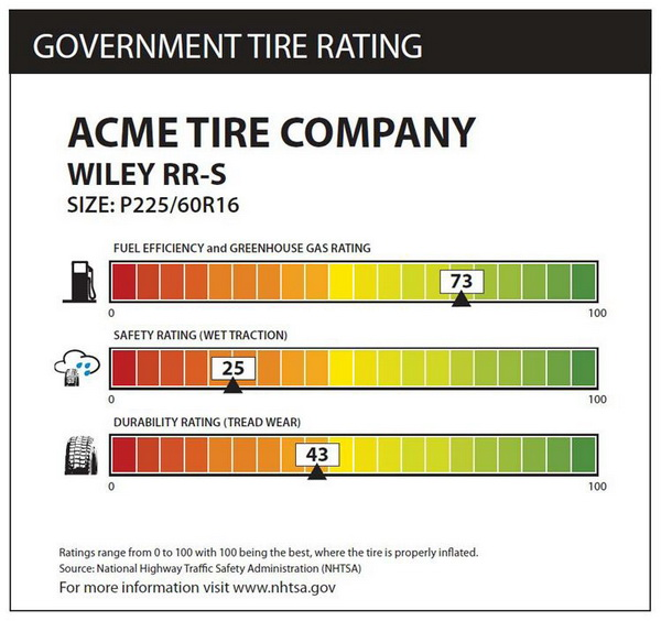 government-tire-information-label