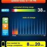 CarWings app
