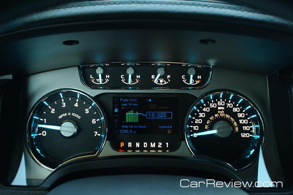 Ford F-150 instrument cluster